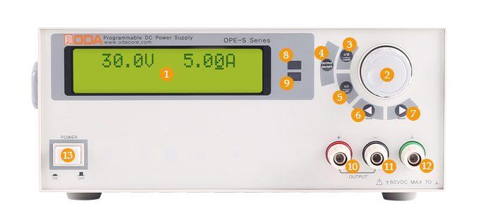 OPE-S Series-DCPowerSupply